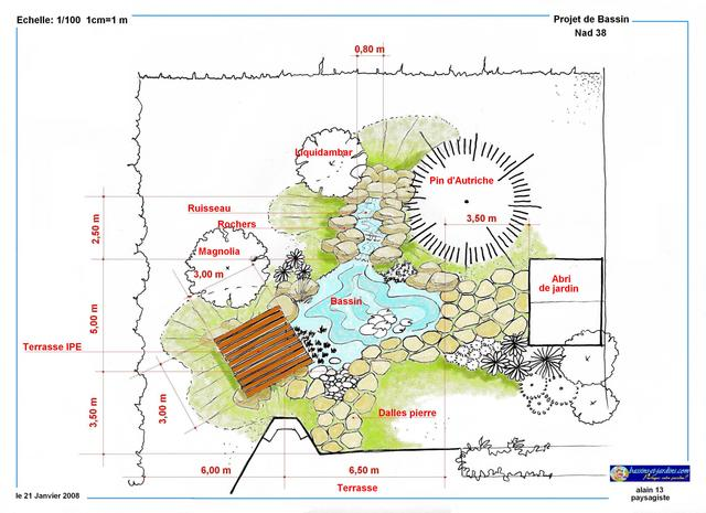 Les plans d 39 alain de bassin de jardin for Plan amenagement jardin